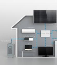 zonne-energie opslaan huis